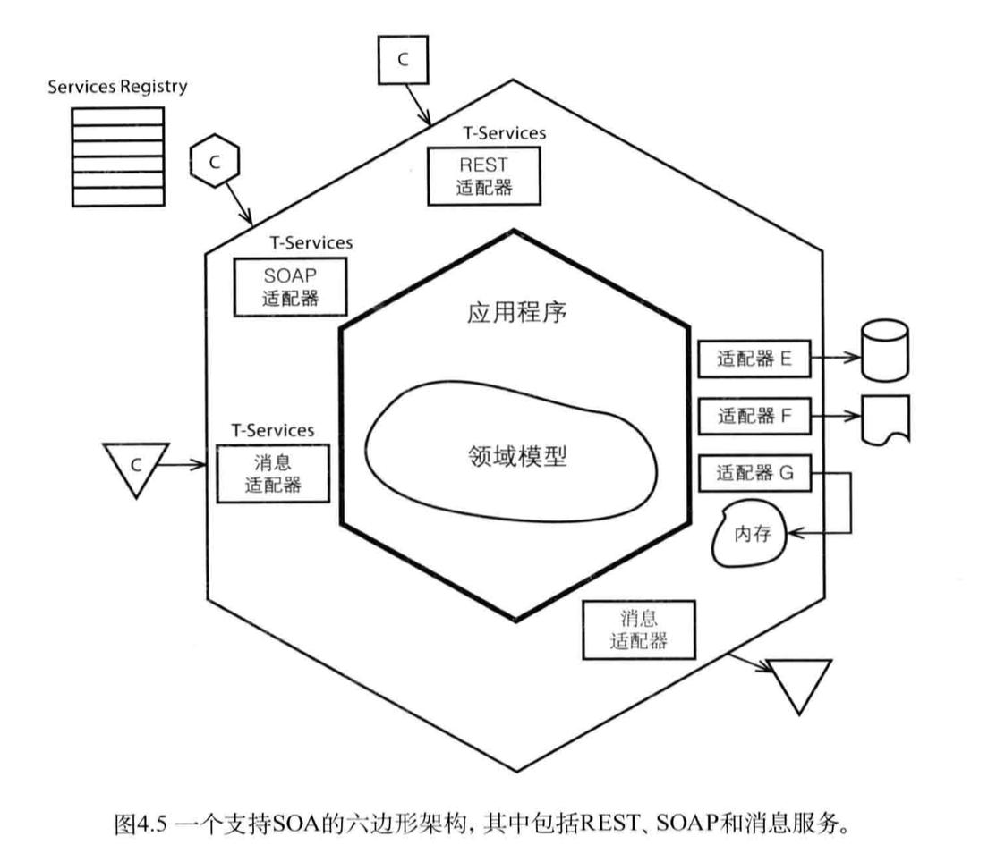 六边形架构